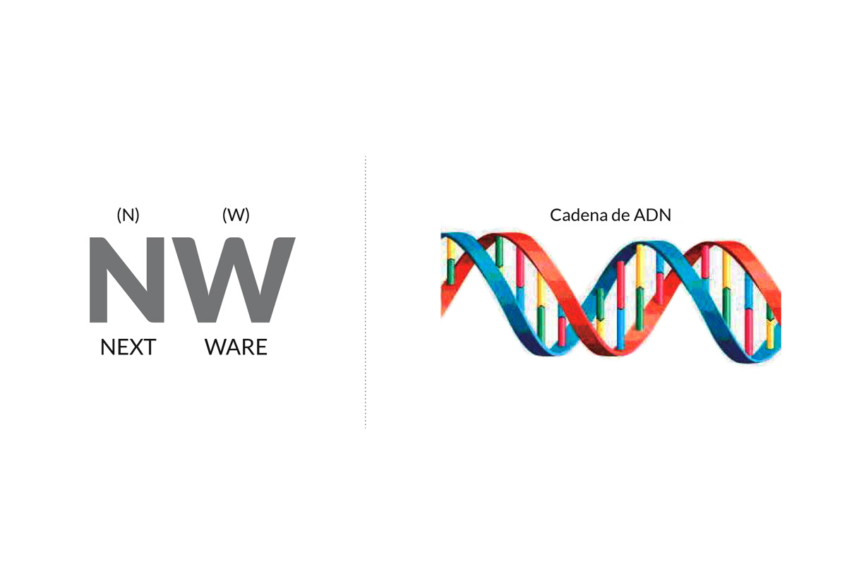 nextware adn. Branding, identidad