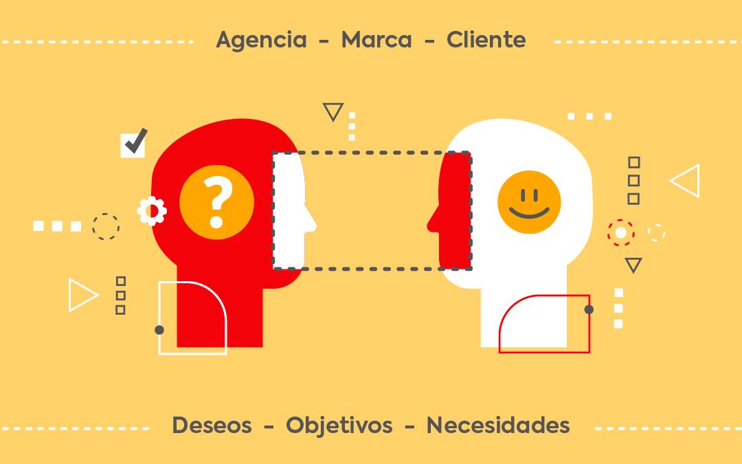 Tríada en el Marketing: agencia, marca, cliente