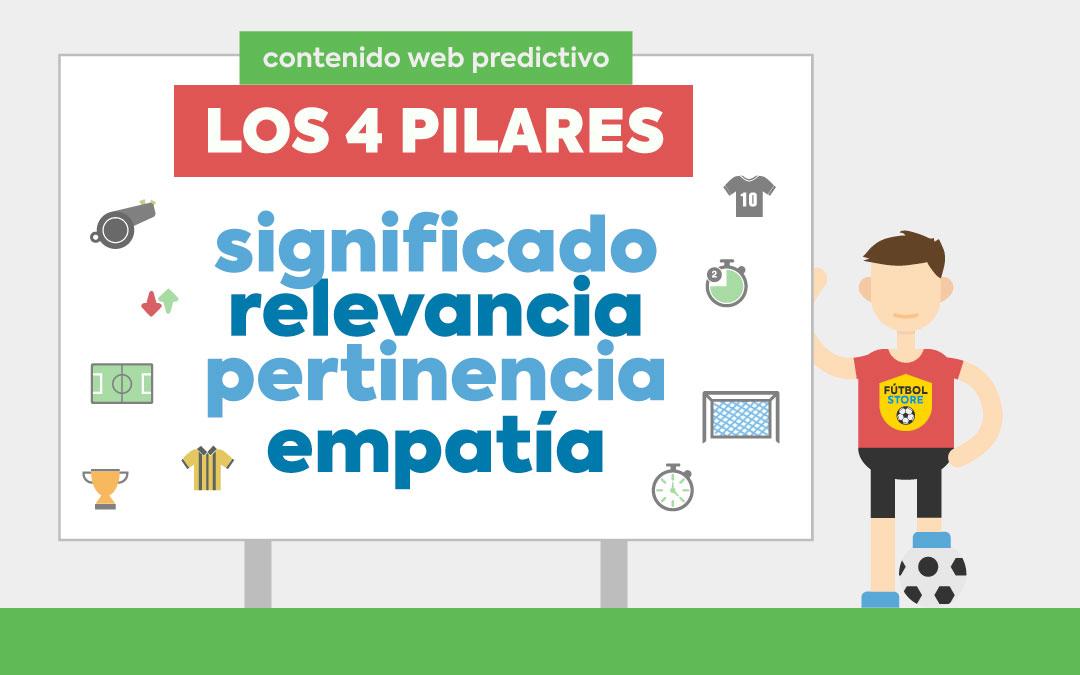 cómo aplicar el contenido web predictivo